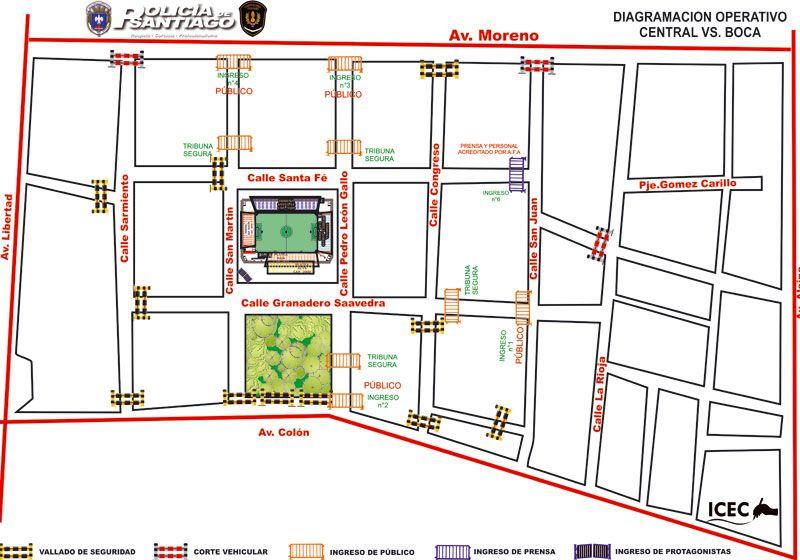 Diagrama cortes Central Córdoba Boca